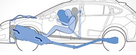 Subaru Safety by Design